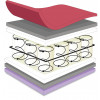 Ickle Bubba Pocket Sprung Elegant Cot Bed Mattress
